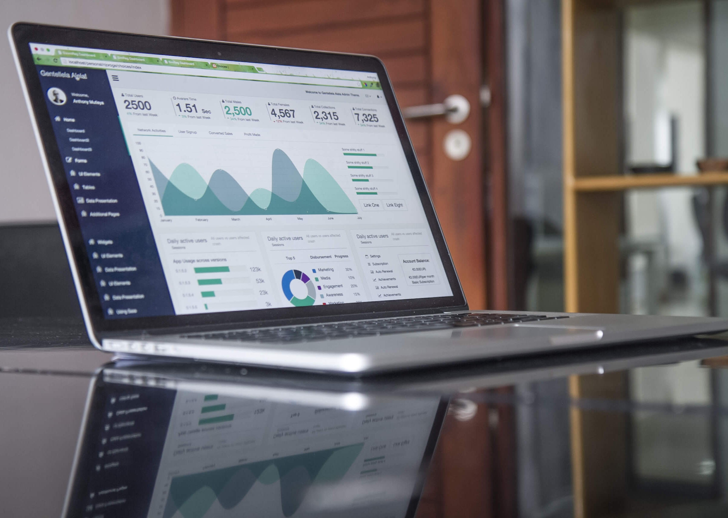 Conversion Funnels, Visual Analytics, 7 Ways Data is Transforming Finance, and more